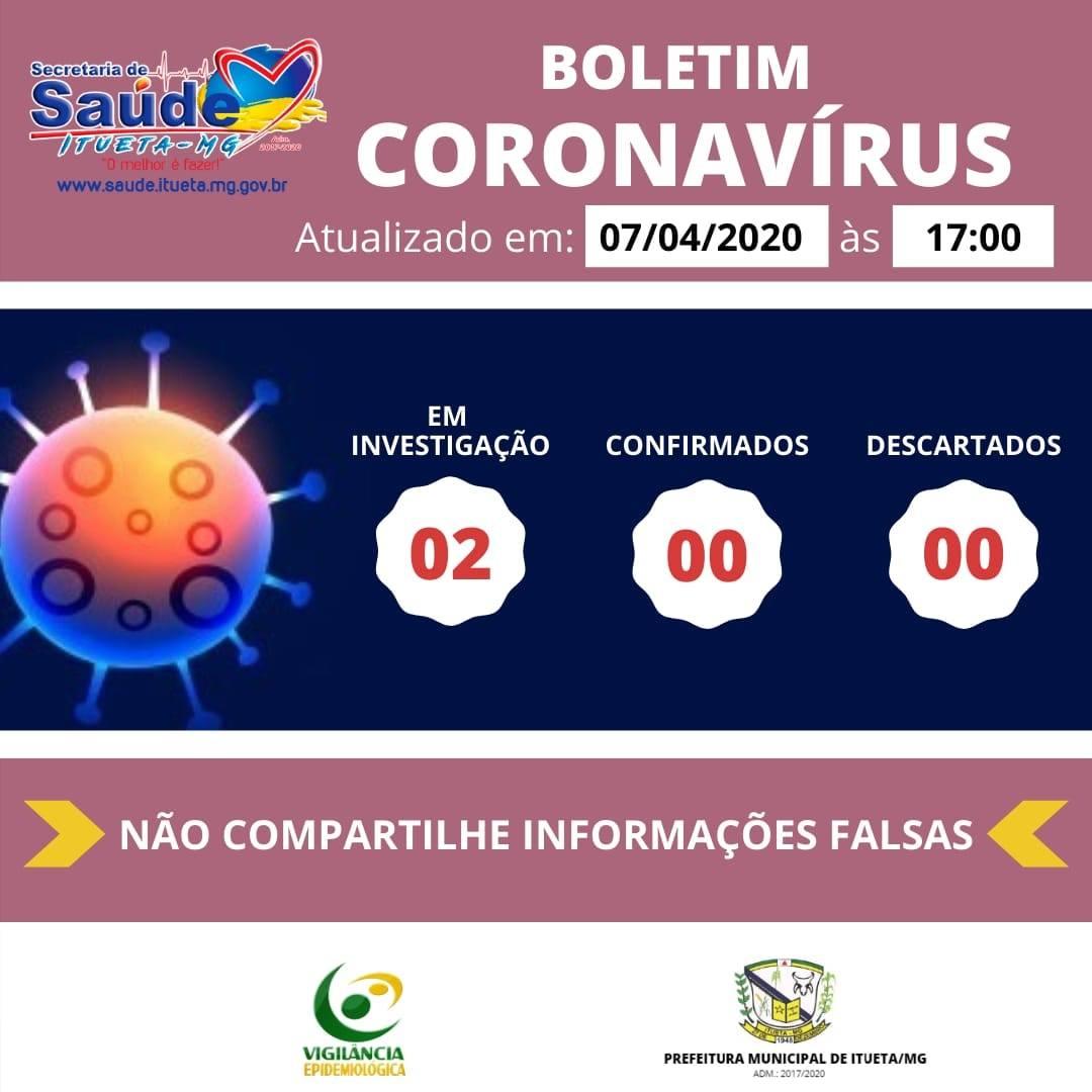 Informe Epidemiológico COVID-19 (07/04/2020)